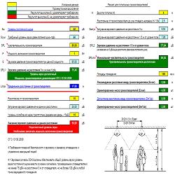 Программа расчета звукового давления и количества громкоговорителей от фирмы ESSER by Honeywell