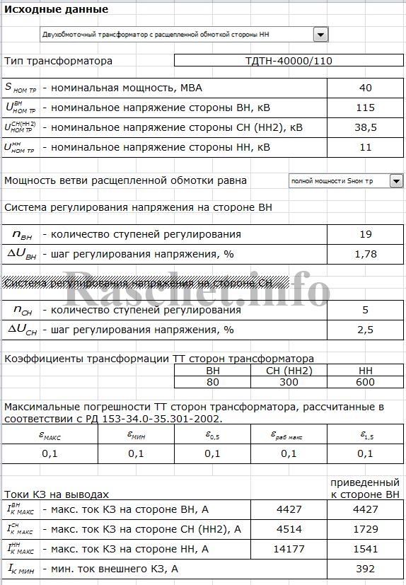 Исходные данные программы расчета уставок ДЗТ трансформатора на базе БМРЗ-ТД