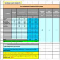 Программа по расчету емкости аккумуляторной батареи для пожарной сигнализации