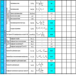 Программа по расчету уставок трансформатора 6(10)/0,4 кВ