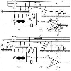 Защита от однофазных замыканий на корпус трансформатора напряжением 6-10/0,4 кВ