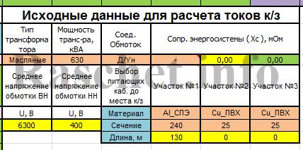 Исходные данные для расчета токов к.з