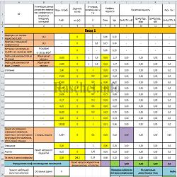 Программа расчета нагрузок, токов к.з. и выбор сечения кабеля для жилых зданий