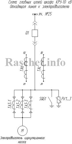 Рис.1 - Схема главных цепей шкафа КРУ-10 кВ отходящей линии к электродвигателю