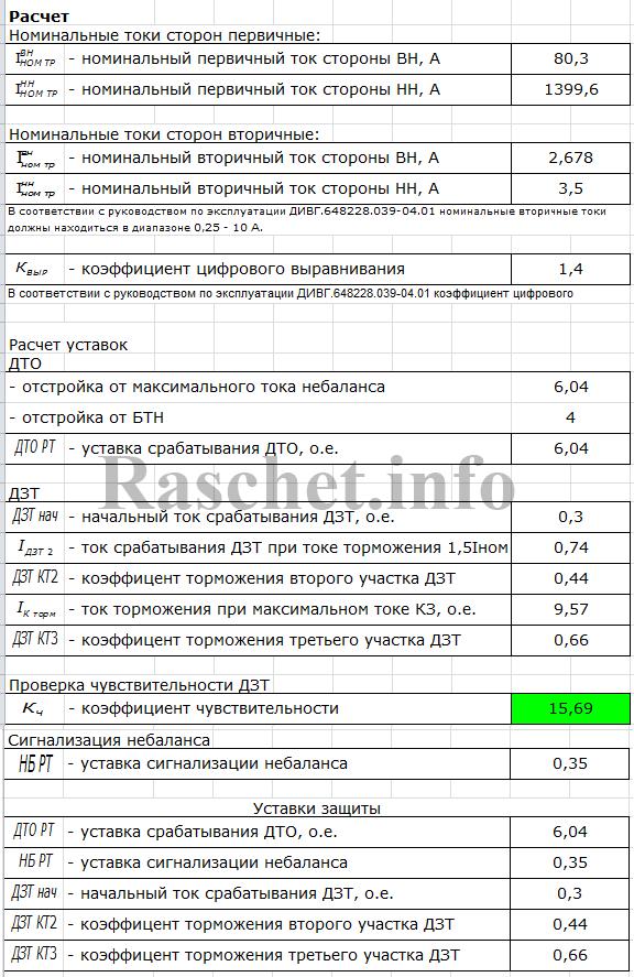 Результаты расчета в программу расчета уставок ДЗТ двухобмоточного трансформатора на базе БМРЗ-153-УЗТ
