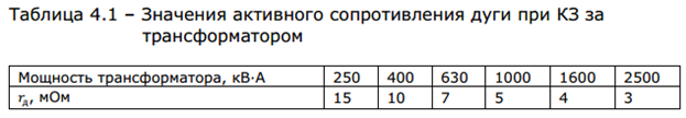 таблица 4.1 - Значения активного сопротивления дуги при КЗ за трансформатором в зависимости от мощности трансформатора