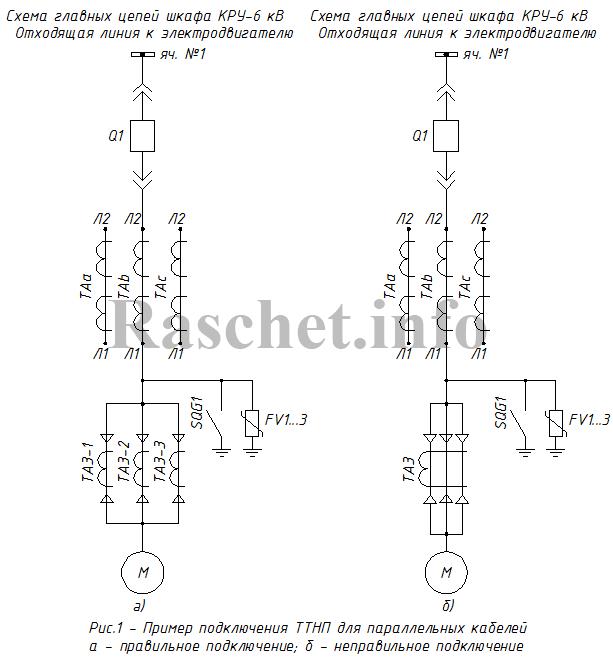 Рис.1 - Пример подключения ТТНП для параллельных кабелей