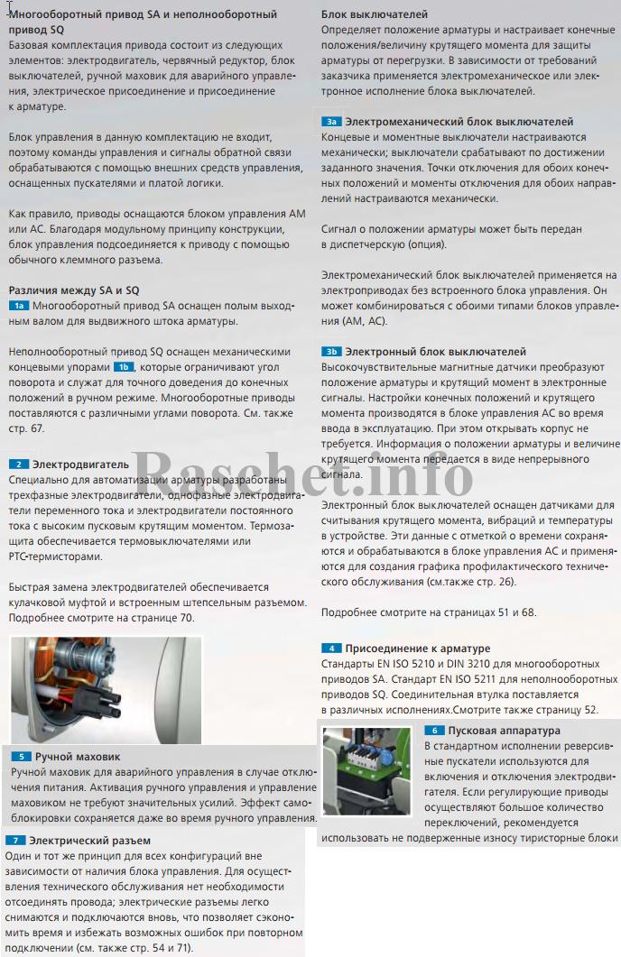 Комплектация многооборотного привода SA