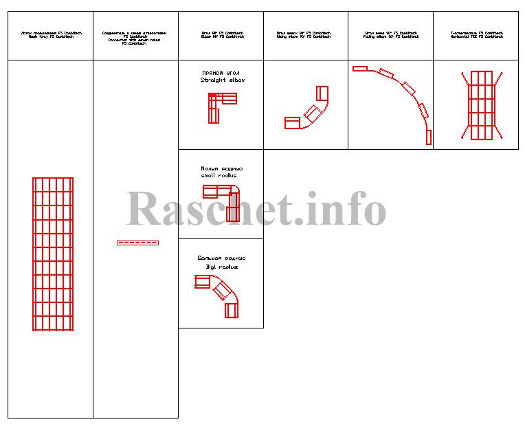 Система «F5 Combitech» — кабельные проволочные лотки