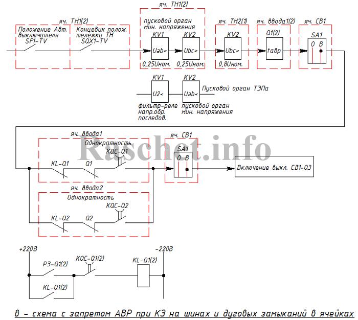 Рис.1в - Схема с запретом АВР при КЗ на шинах и дуговых замыканий в ячейках
