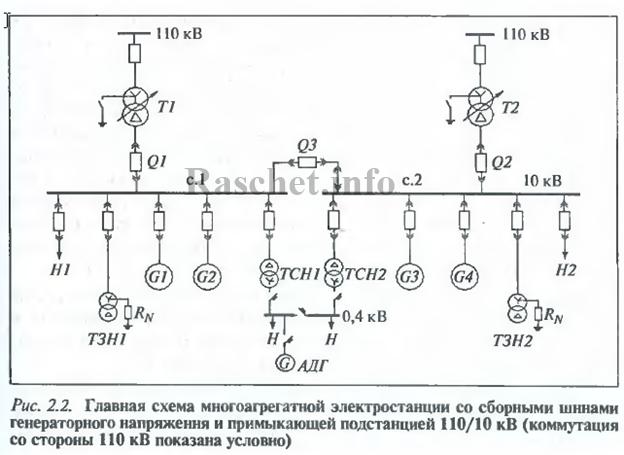 Рис.2.2 - Главная схема многоагрегатной электростанции со сборными шинами генераторного напряжения