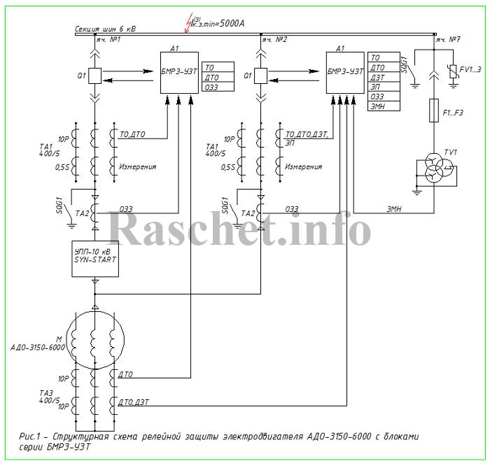 Структурная схема релейной защиты электродвигателя с терминалами защиты серии БМРЗ