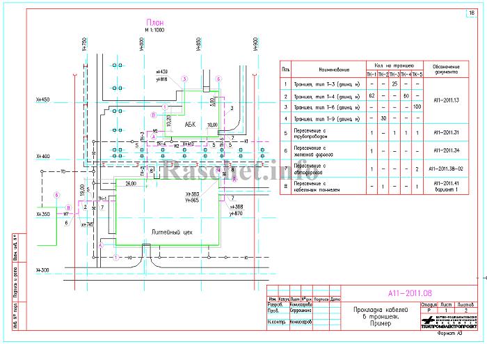 Типовой альбом А11-2011 - Пример прокладки кабелей