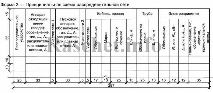 Форма 3 - Принципиальная схема распределительной сети по ГОСТ 21.613-2014