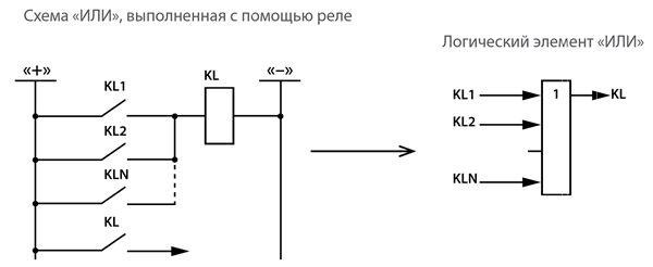 Логический элемент ИЛИ