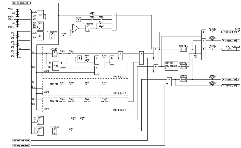 Логическая схема максимальной токовой защиты блока БМРЗ-152-ВВ-01
