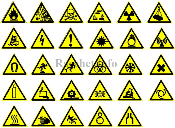 Предупреждающие знаки безопасности по ГОСТ 12.4.026-2015 в формате dwg