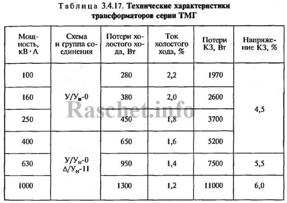 Технические данные трансформаторов типа ТМГ