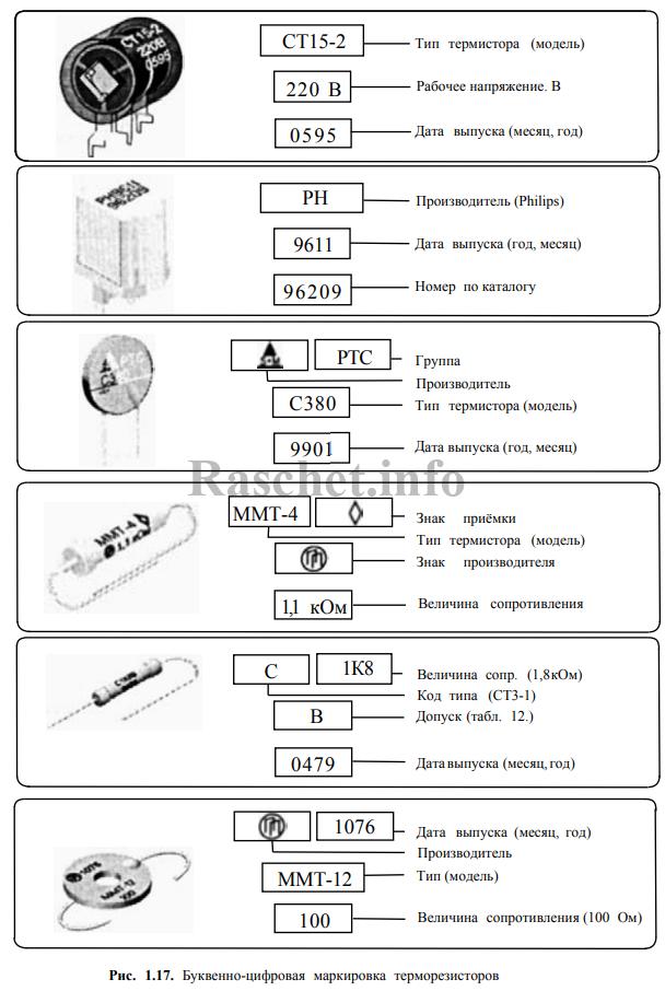 Буквенно-цыфровая маркировка терморезисторов