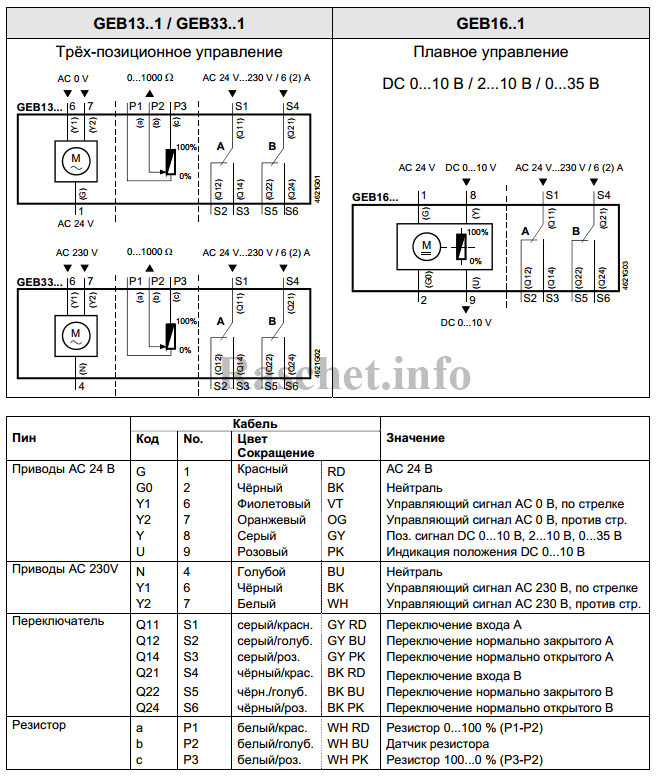 Рисунок 2 - схемы подключения реверсивных приводов типа GEB