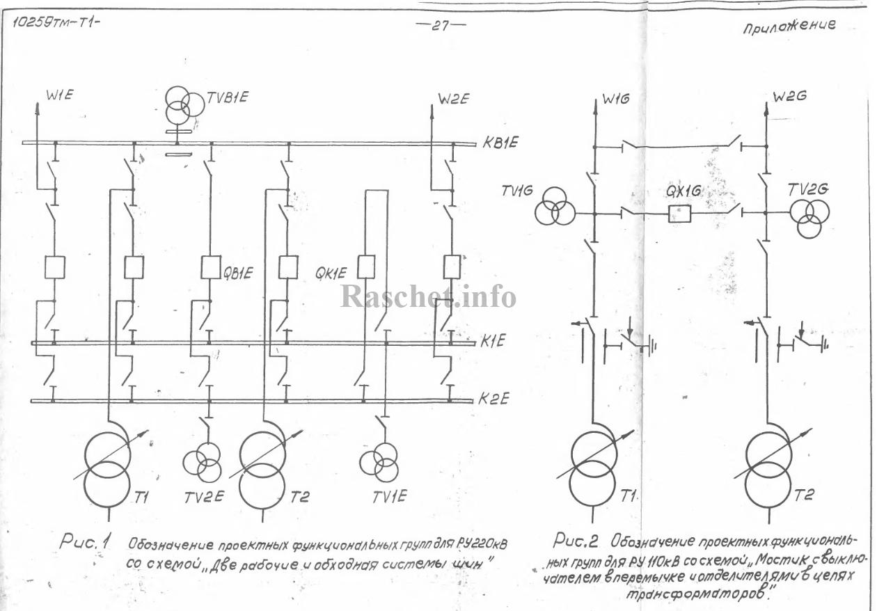 Пример обозначения проектных функциональных групп для РУ-220 кВ и РУ-110 кВ