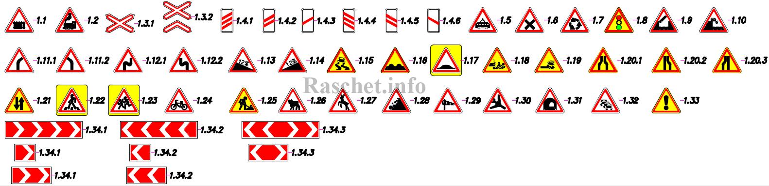 Предупреждающие знаки согласно таблицы А.1