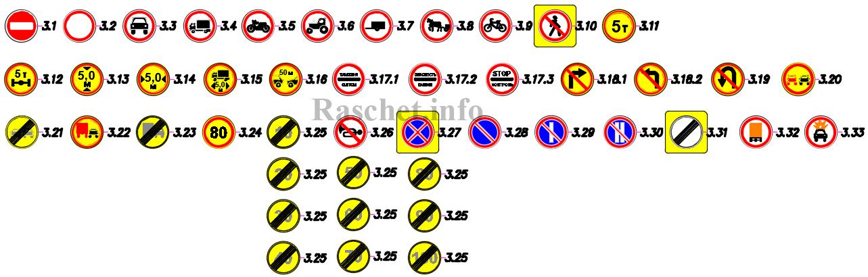 Запрещающие знаки согласно таблицы А.3