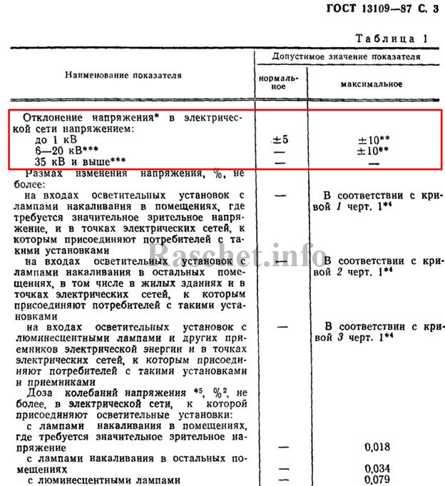ГОСТ 13109-87 (заменен) таблица 1