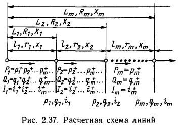 Рис.2.37 - Расчетная схема линий при расчете потерь напряжения