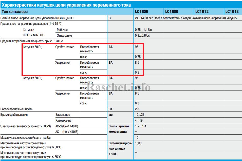 Технические характеристики катушек контакторов Schneider Electric