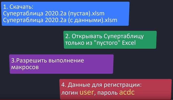 Порядок использования программы Супертаблицы