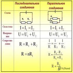 Последовательное и параллельное соединение