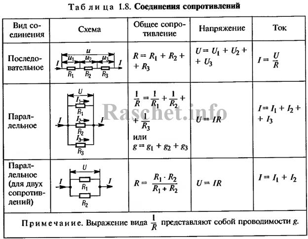 Таблица 1.8 - Соединения сопротивлений