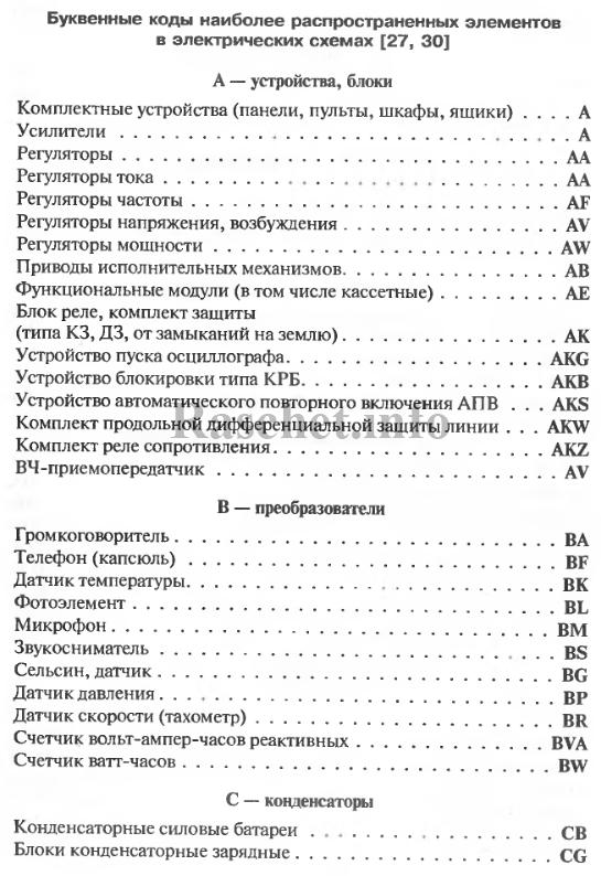 Буквенно-цифровые обозначения элементов по ГОСТ 2.710-81