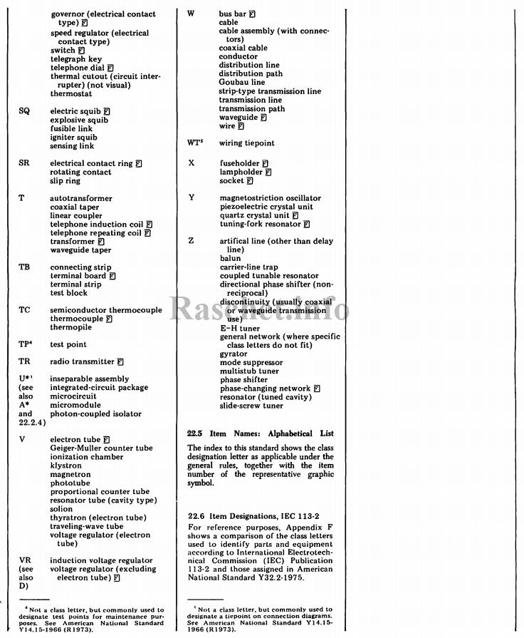 Буквенно-цифровые обозначения элементов по стандартам ANSI Y32.2/IEEE 315, 315 A