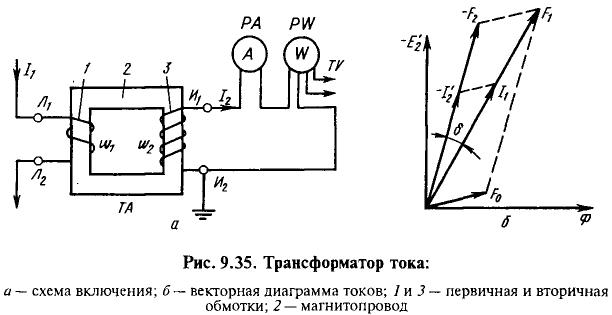 Рис. 9.35 - Трансформатор тока