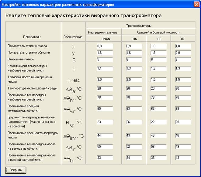 Рисунок 5 – Настройки тепловых параметров трансформаторов