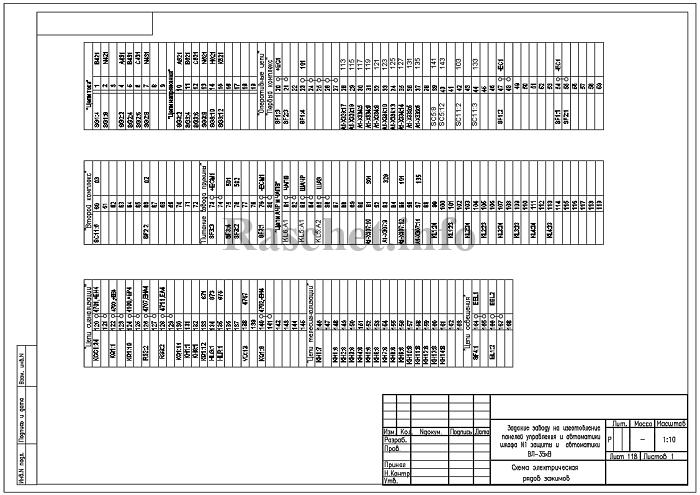 Пример составления рядов зажимов в панеле защит