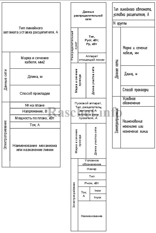 Боковики схем освещения, выполненные по другим формам