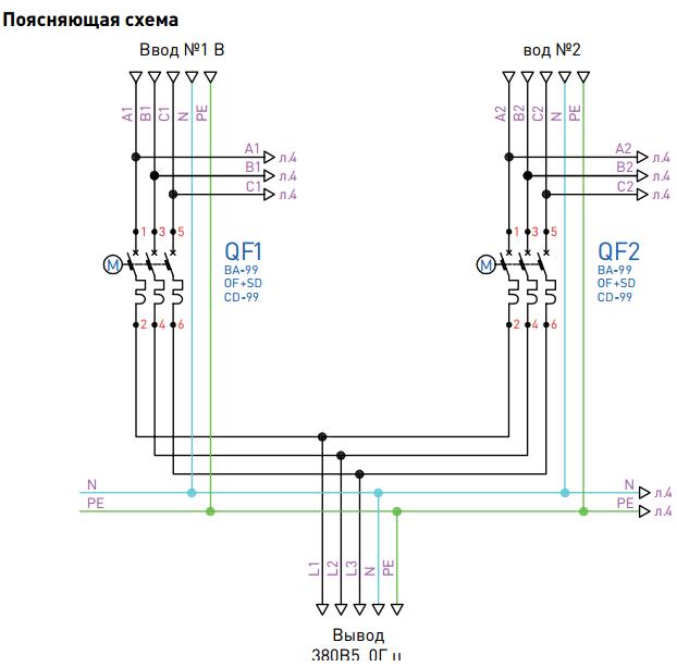 Поясняющая схема АВР на два ввода с общей системой шин