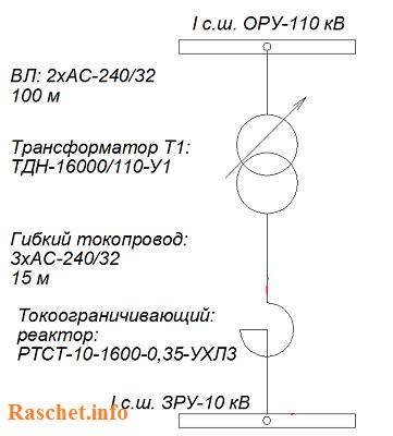 Рис.1 – Поясняющая схема сети