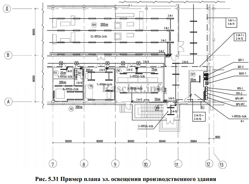 Рис.5.31 - План электроосвещения производственного здания