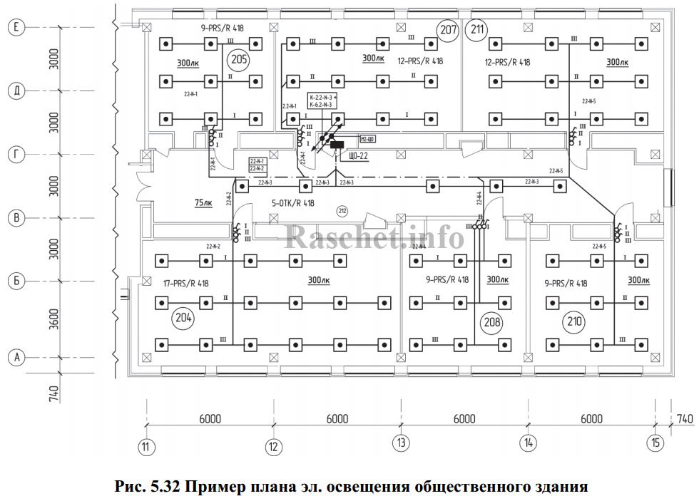 Рис.5.32 - План электроосвещения общественного здания