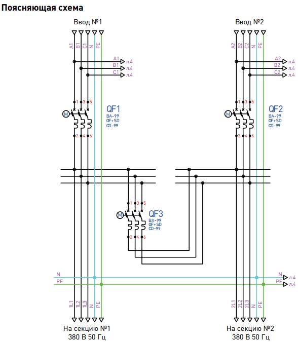 Поясняющая схема АВР на два рабочих ввода с секционированием