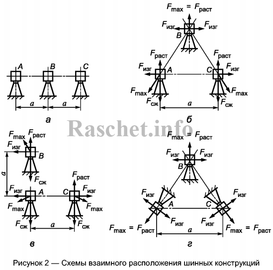 рис. 2а ГОСТ Р 52736-2007