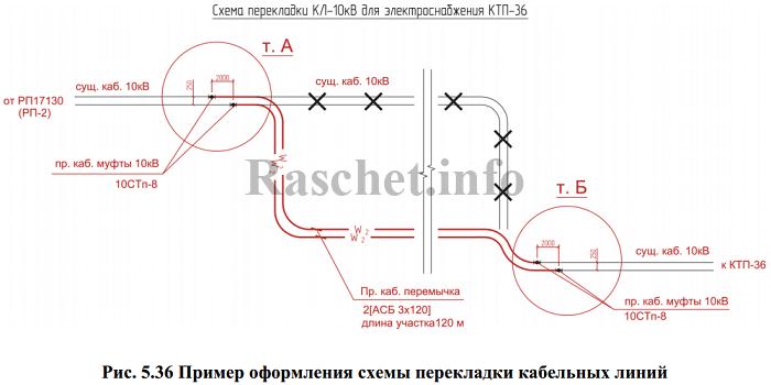 Схема перекладки кабельной линии КЛ-10 кВ