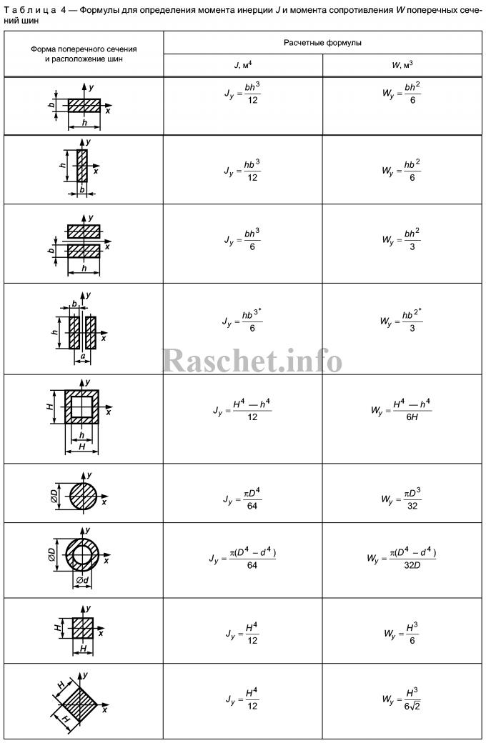 Таблица 4 ГОСТ Р 52736-2007