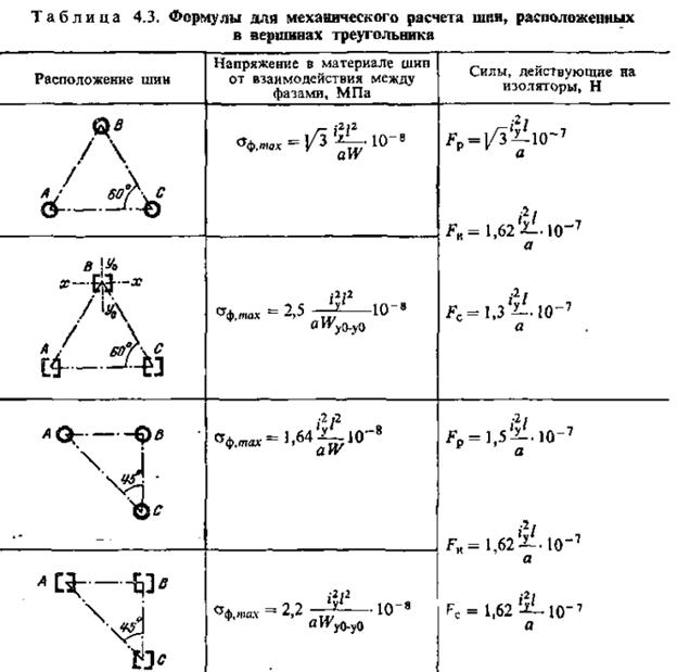 Таблица 4.3 - Формулы для механического расчета шин