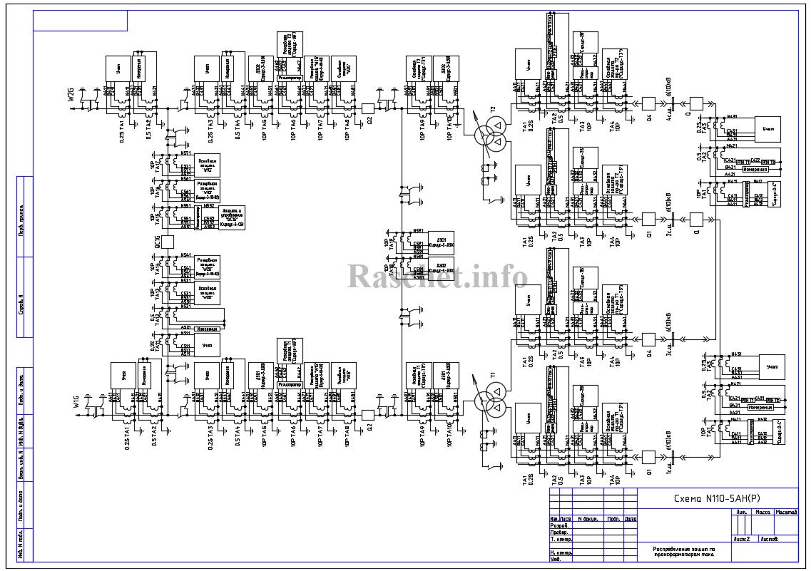 Распределение защит по ТТ для схемы №110-5AН с двухобмоточным трансформатором с расщепленной обмоткой