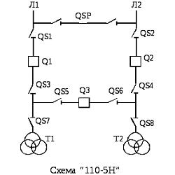 Распределение защит по ТТ для схемы №110-5Н